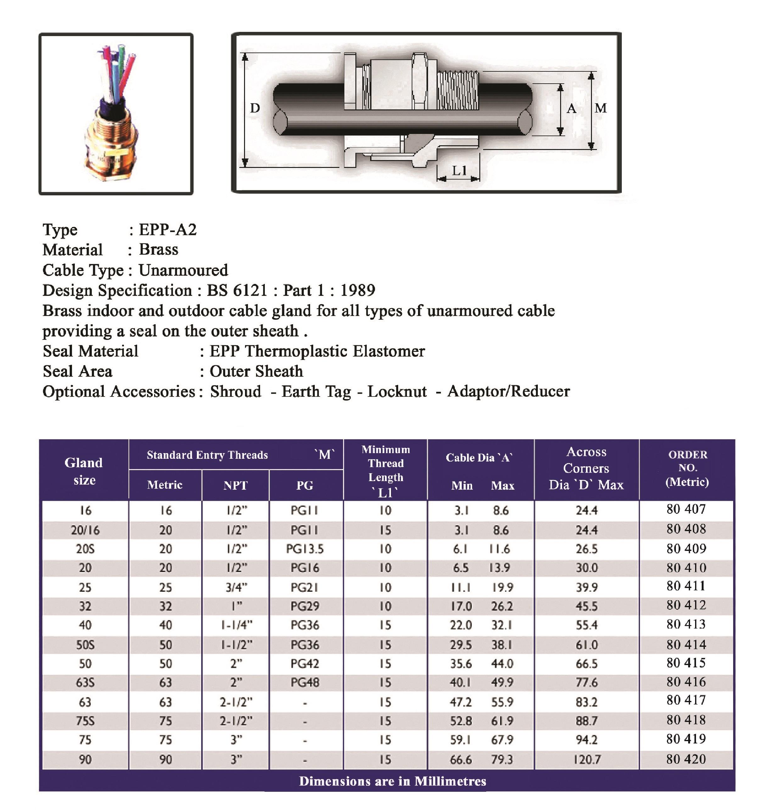 E.P.P - A2 Technical Datasheet