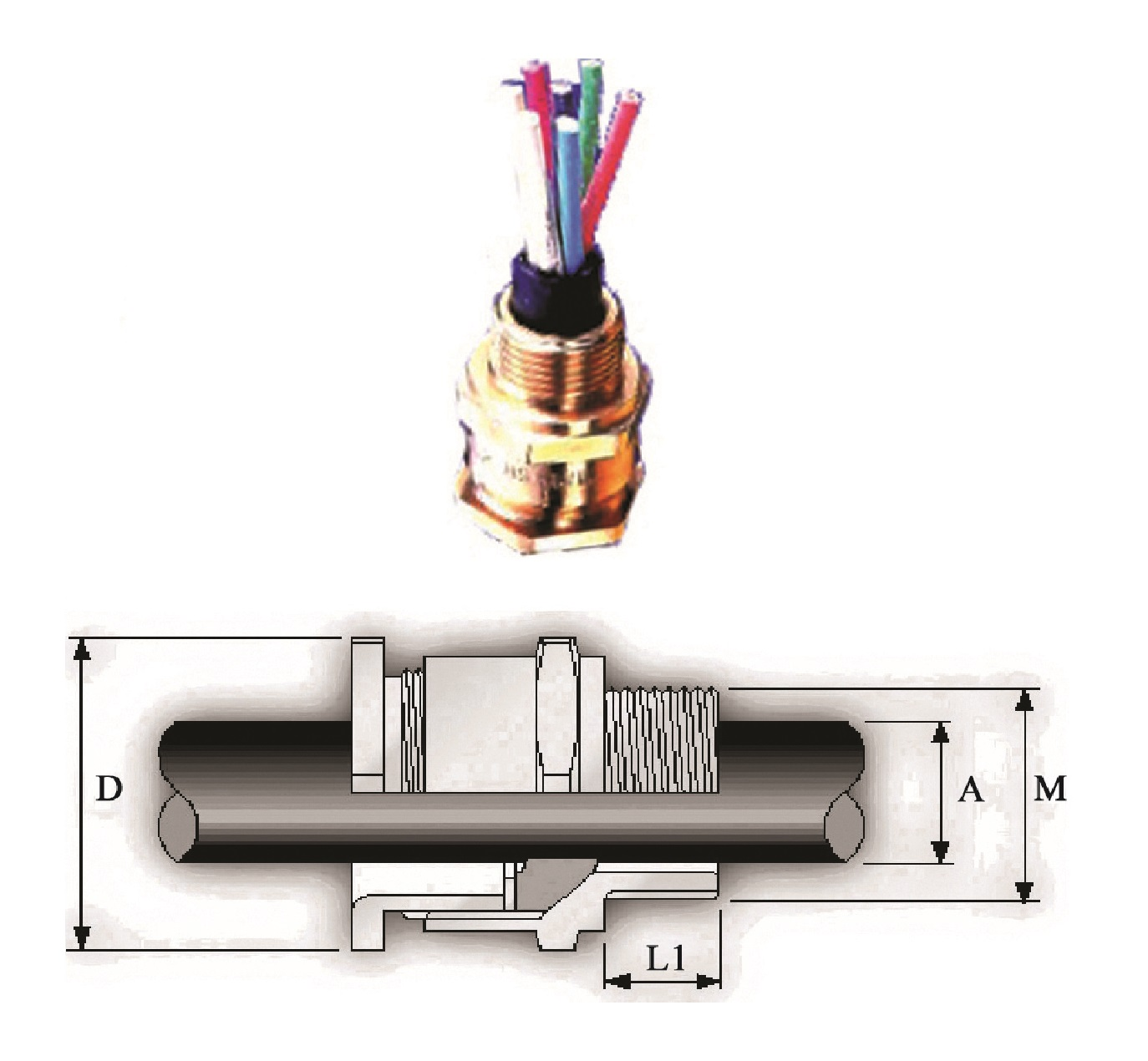 گلند صنعتی کابل E.P.P - A2