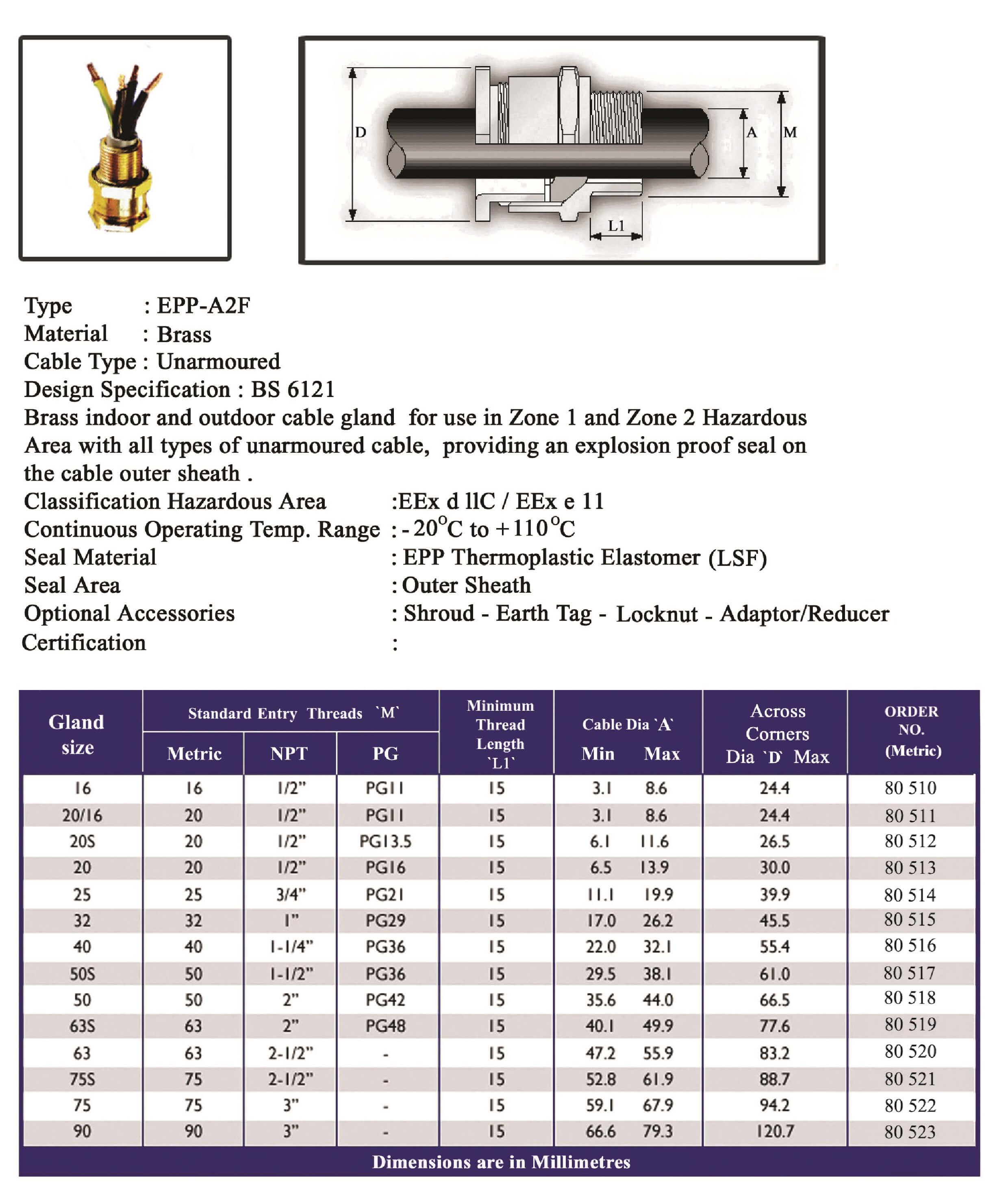 E.P.P - A2F Technical Datasheet