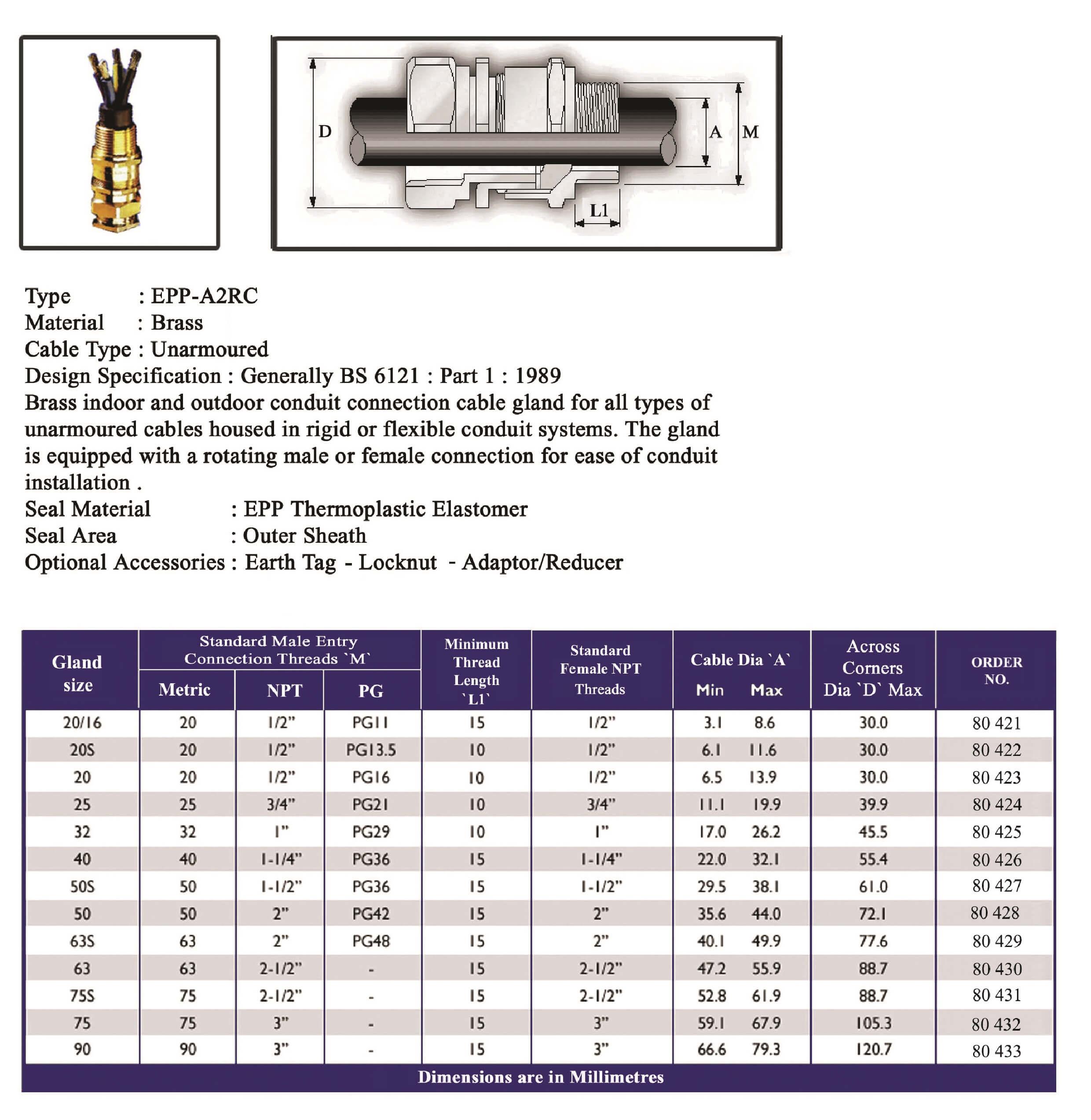 E.P.P - A2RC Technical Datasheet
