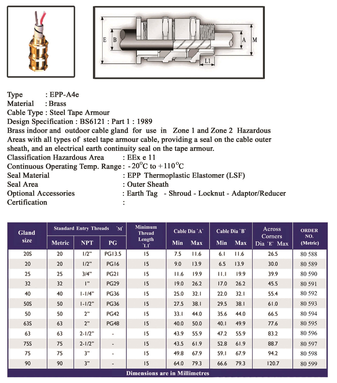 E.P.P - A4e Technical Datasheet