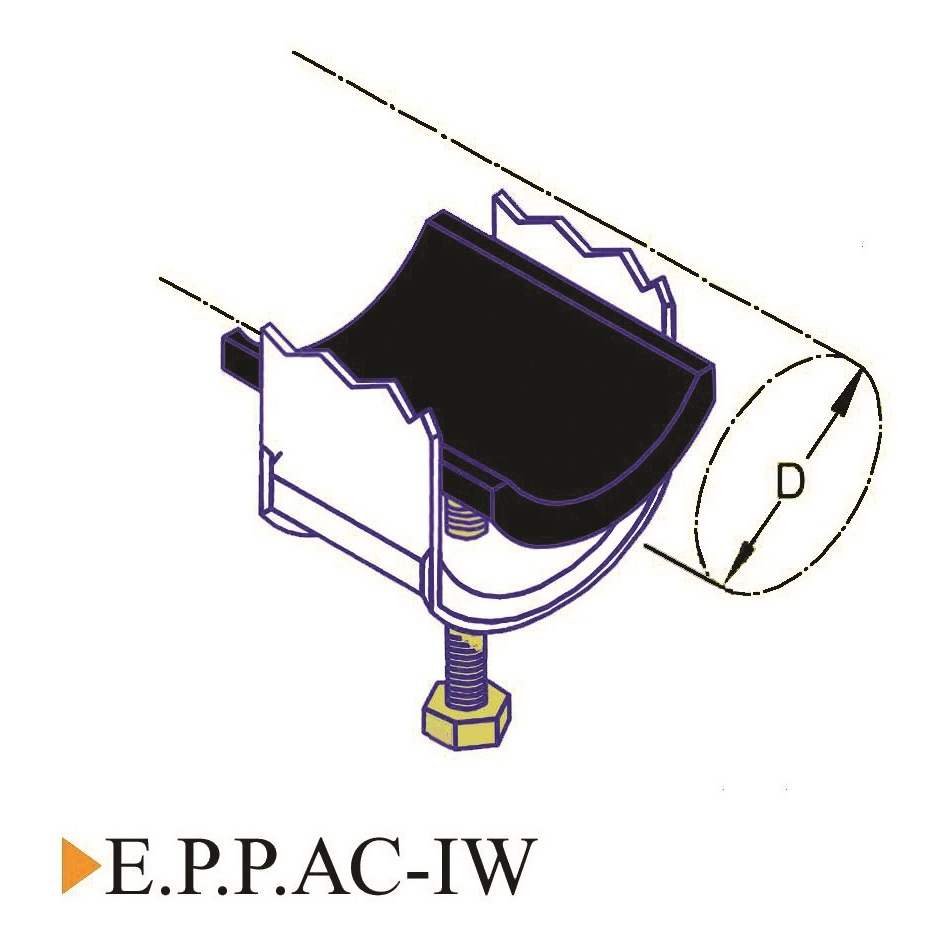 E.P.P-AC-IW Cable Clamp