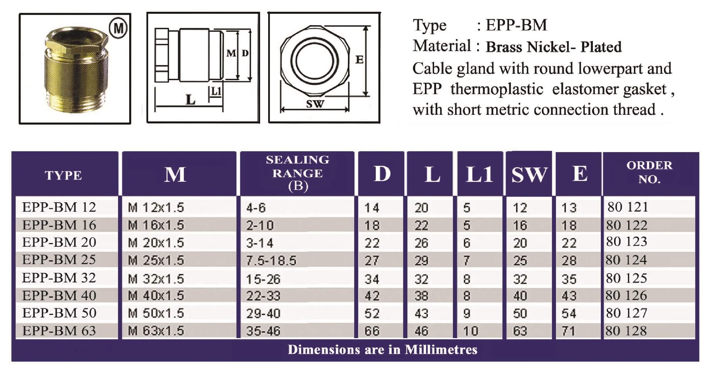 E.P.P - BM Technical Datasheet