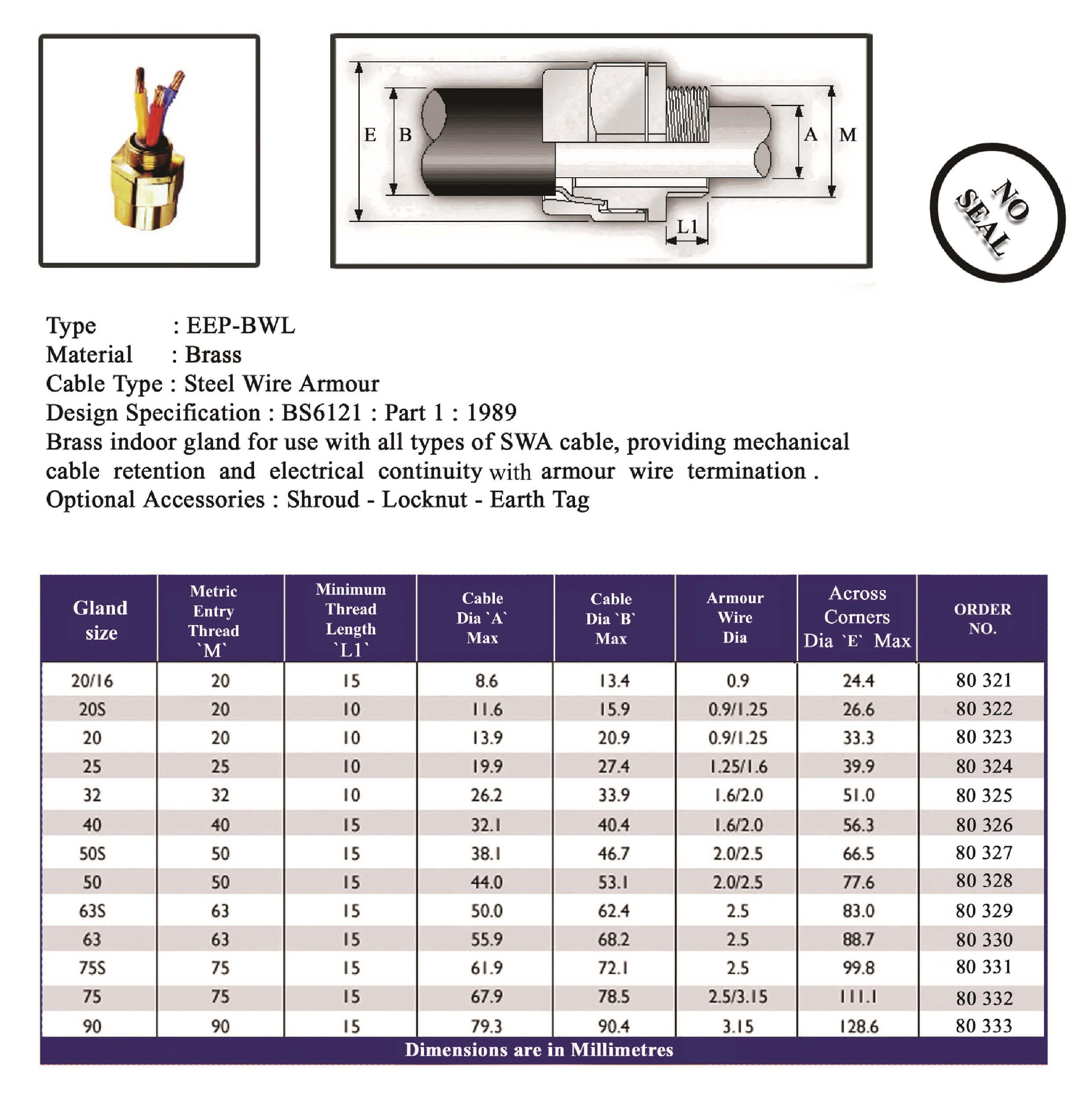 E.P.P - BWL Technical Datasheet