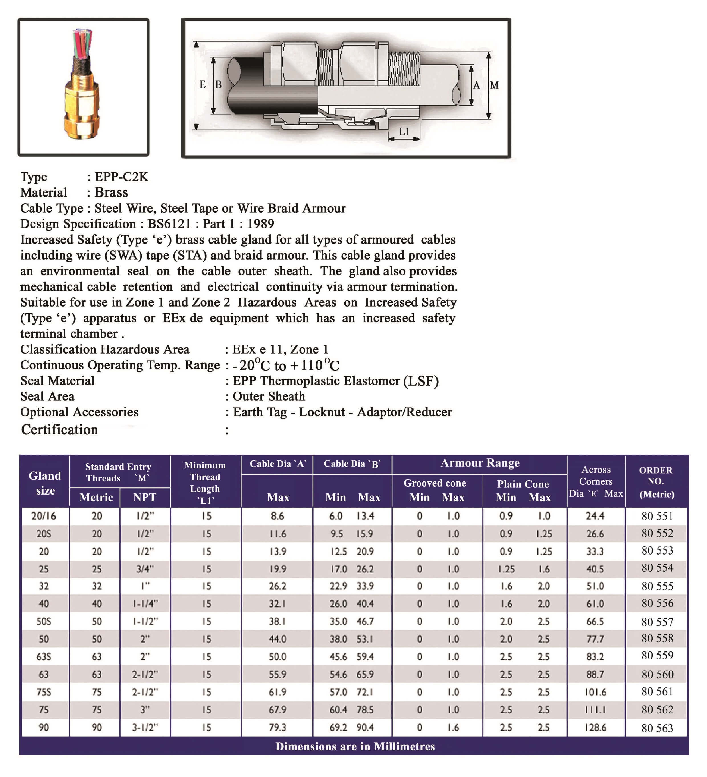 E.P.P - C2K Technical Datasheet