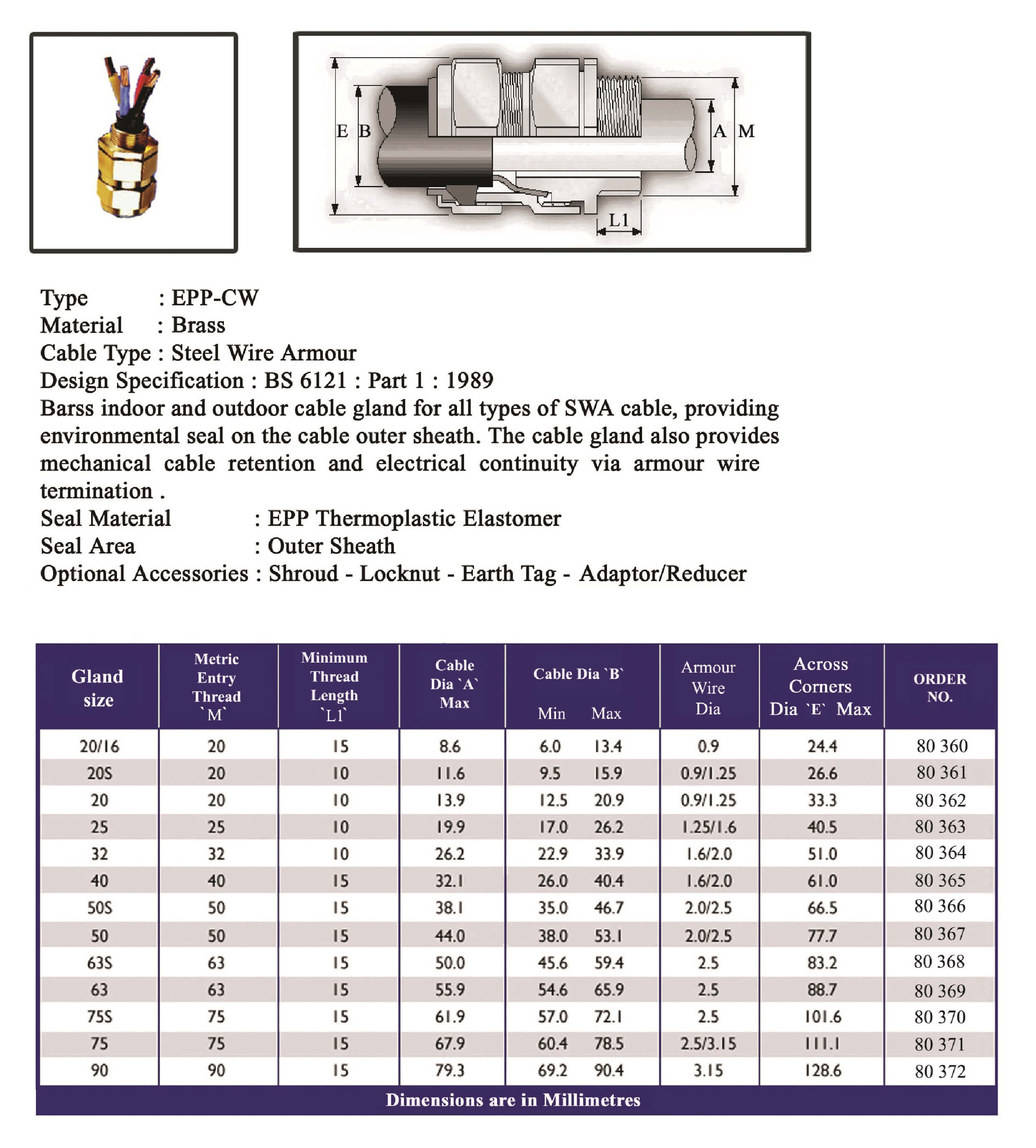 E.P.P - CW Technical Datasheet