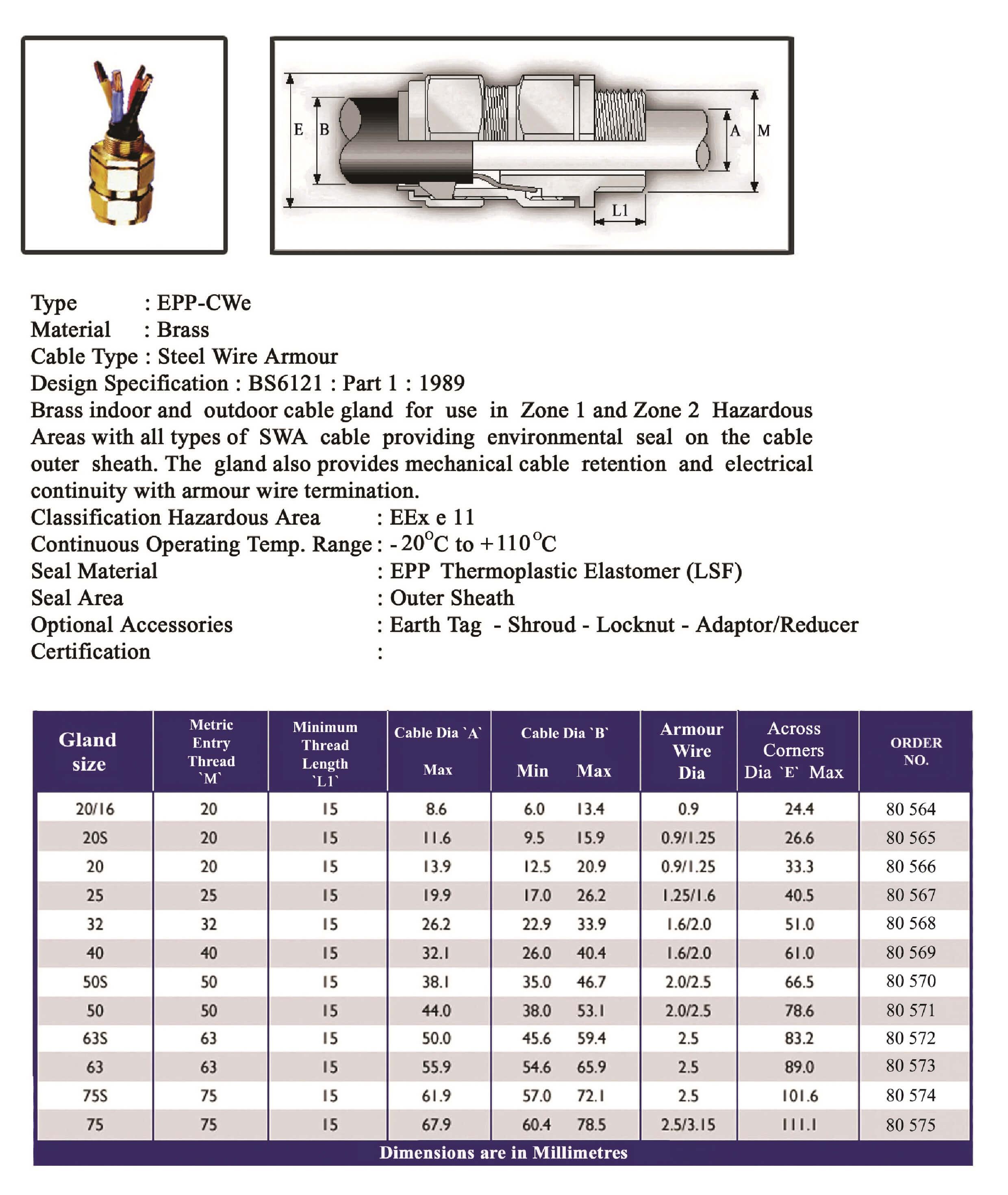 E.P.P - CWe Technical Datasheet