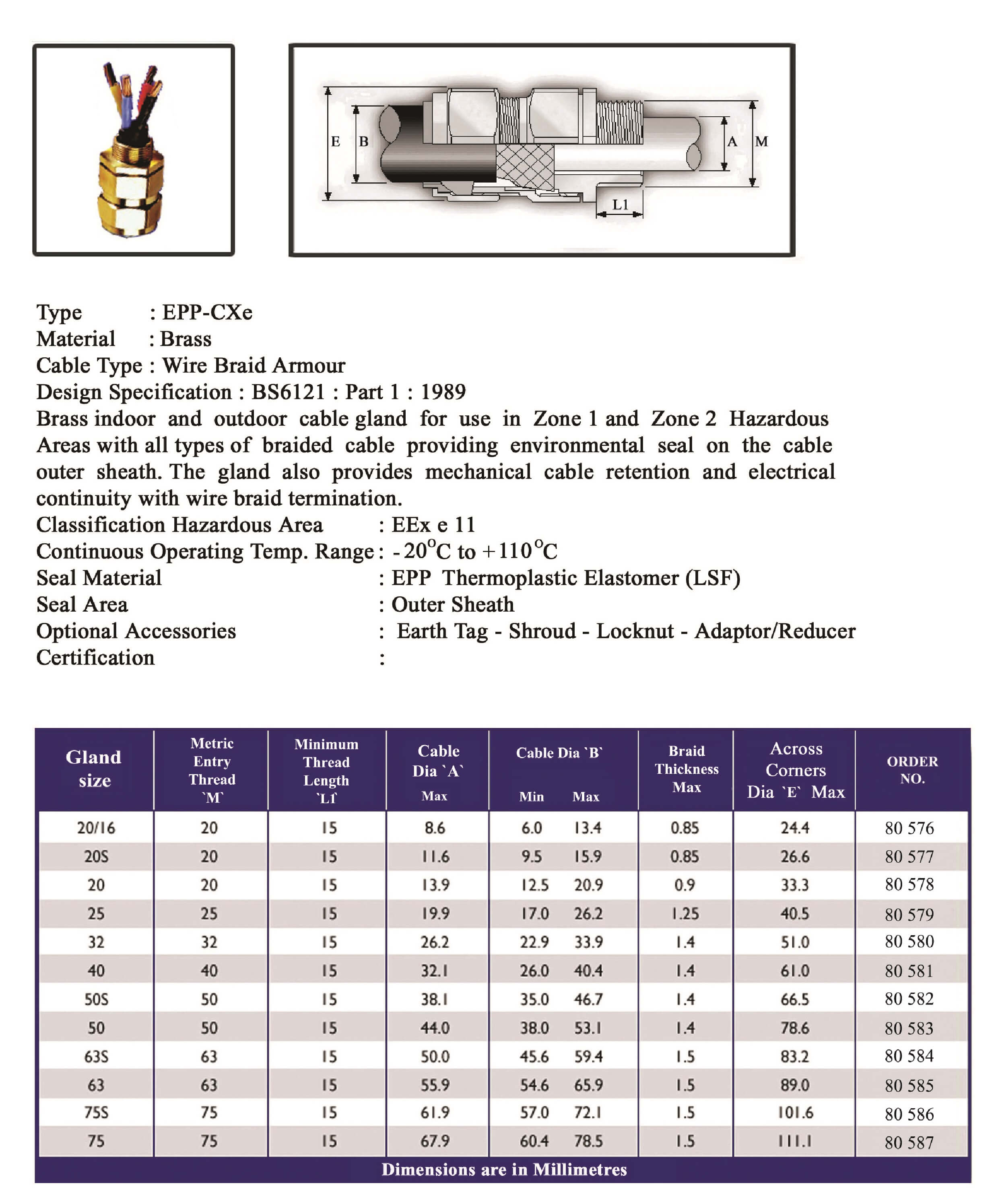 E.P.P - CXe Technical Datasheet