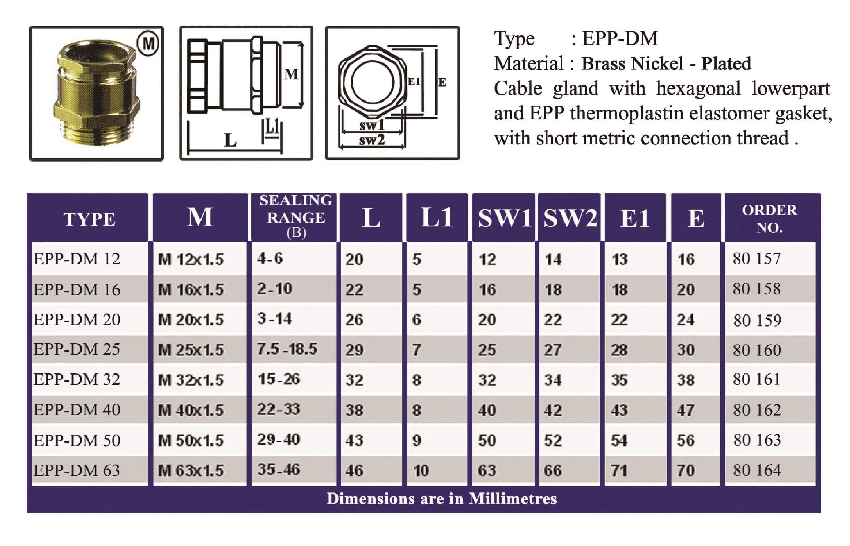 E.P.P - DM Technical Datasheet