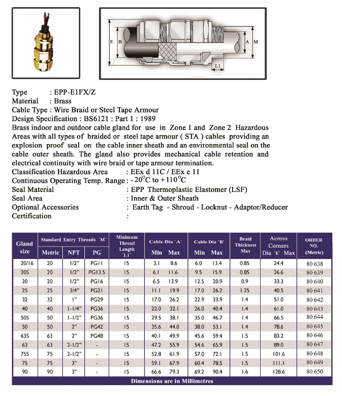 E.P.P - E1FXZ Technical Datasheet