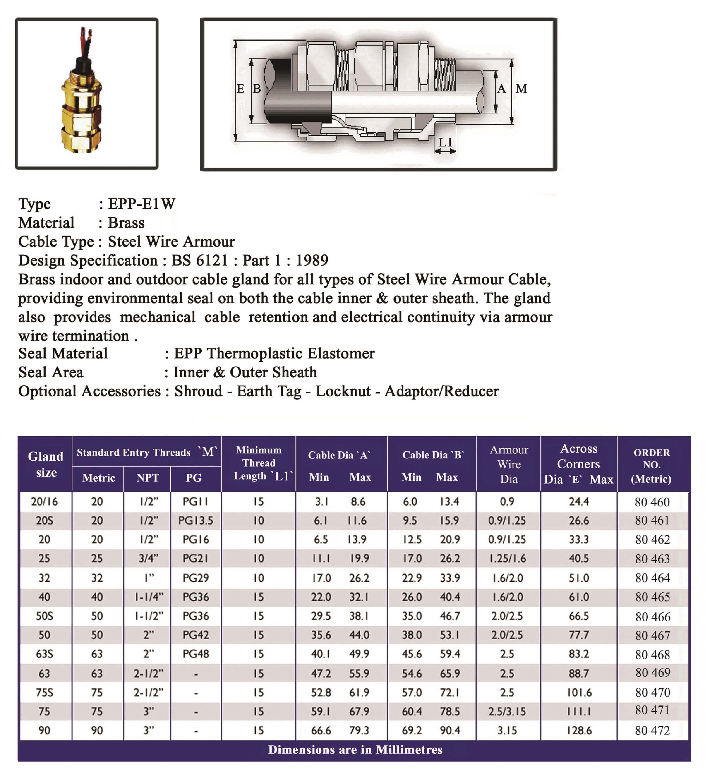 E.P.P - E1W Technical Datasheet