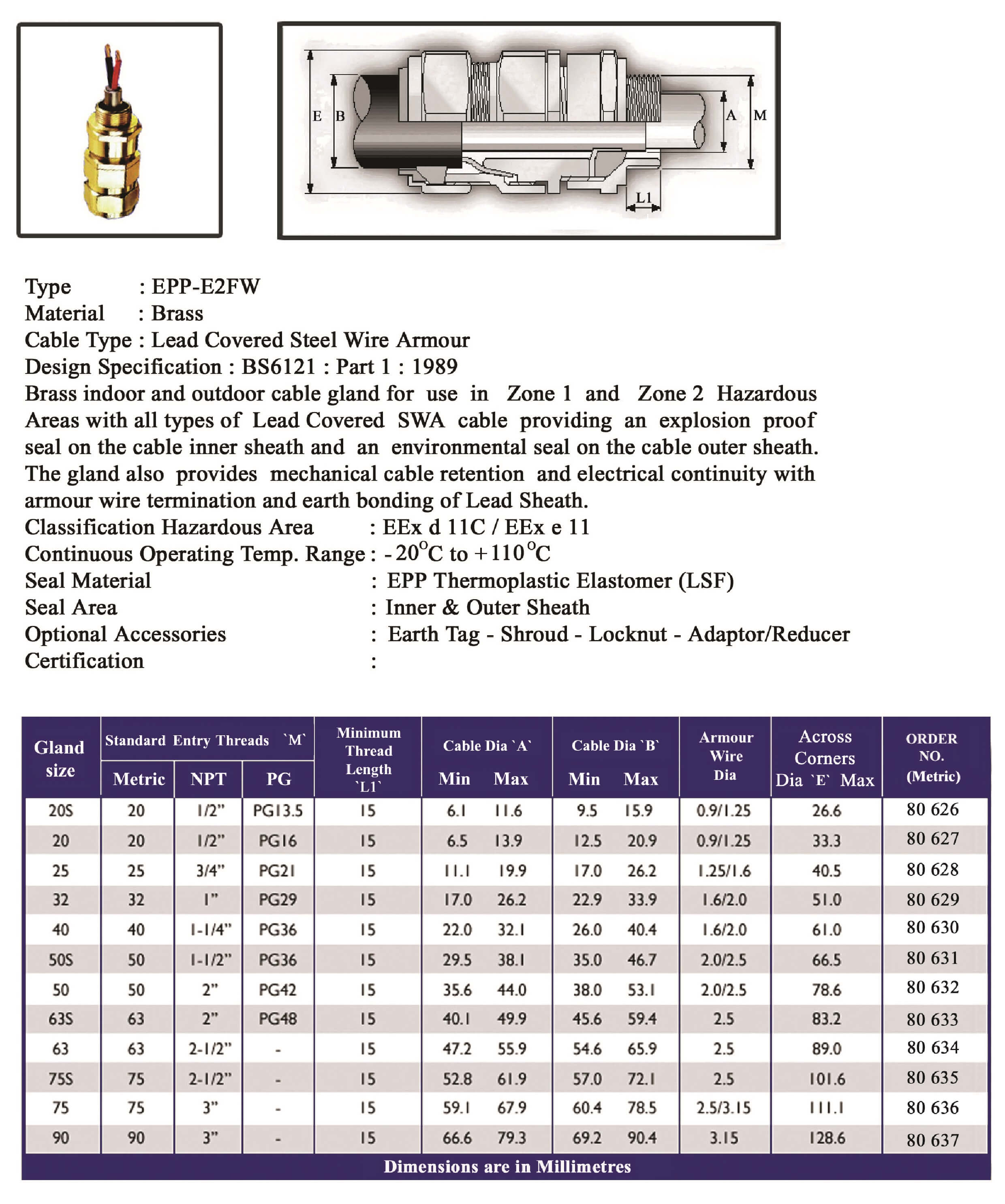 E.P.P - E2FW Technical Datasheet