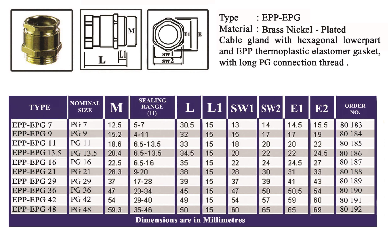 E.P.P - EPG Technical Datasheet