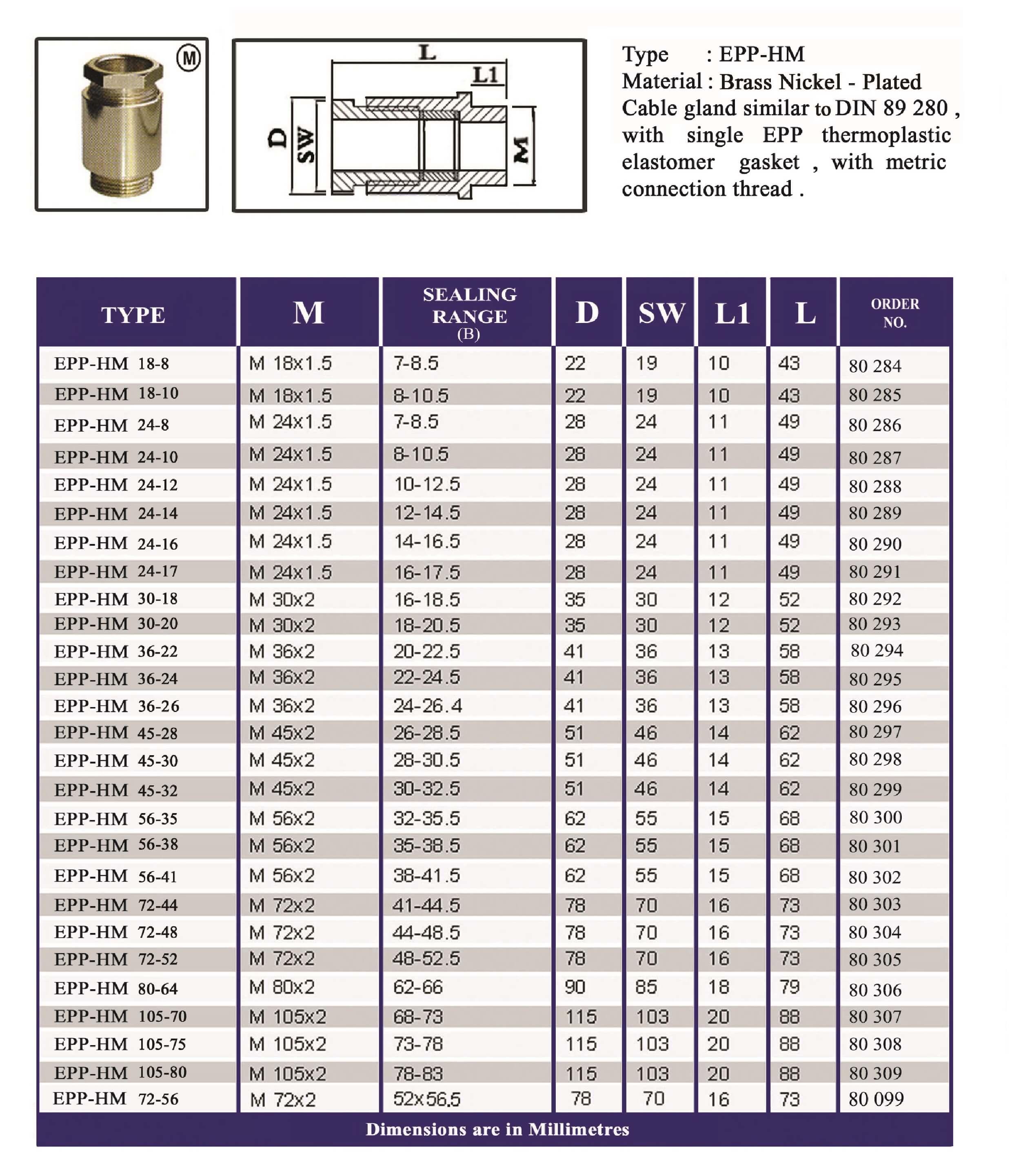 E.P.P - HM Technical Datasheet