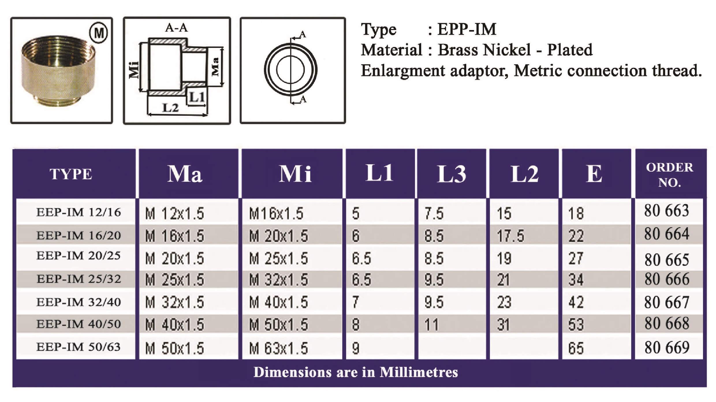 E.P.P - IM Technical Datasheet