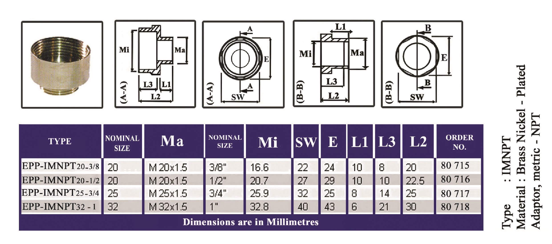 E.P.P - IMNPT Technical Datasheet