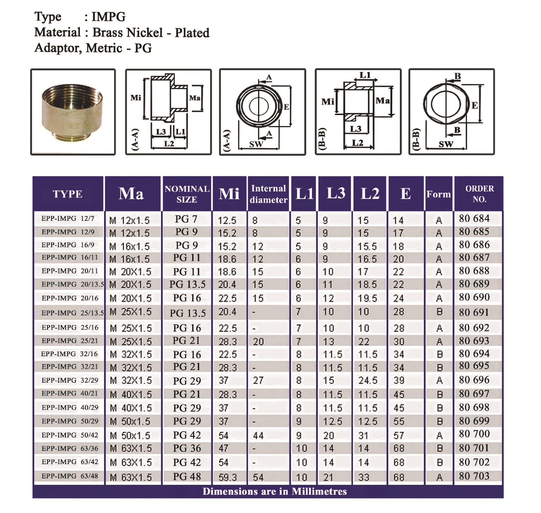 E.P.P - IMPG Technical Datasheet