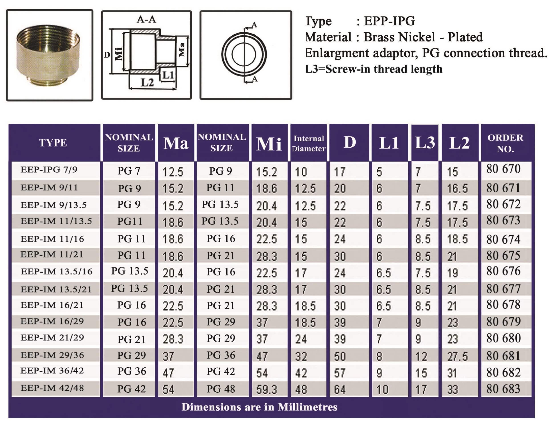 E.P.P - IPG Technical Datasheet