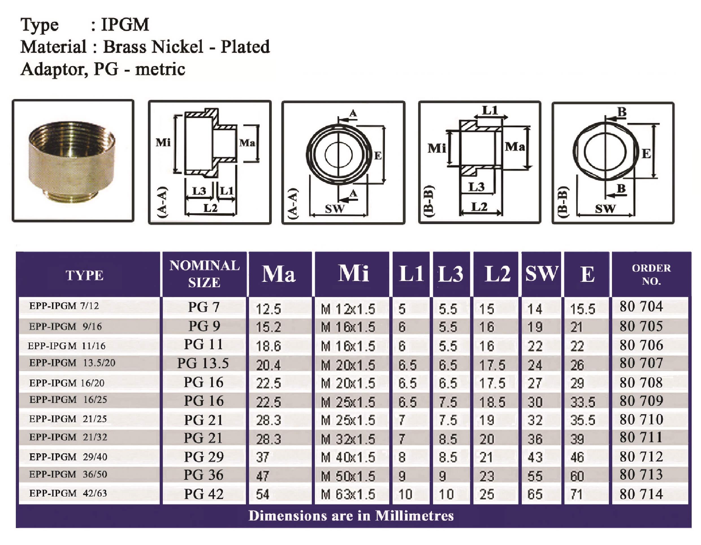E.P.P - IPGM Technical Datasheet
