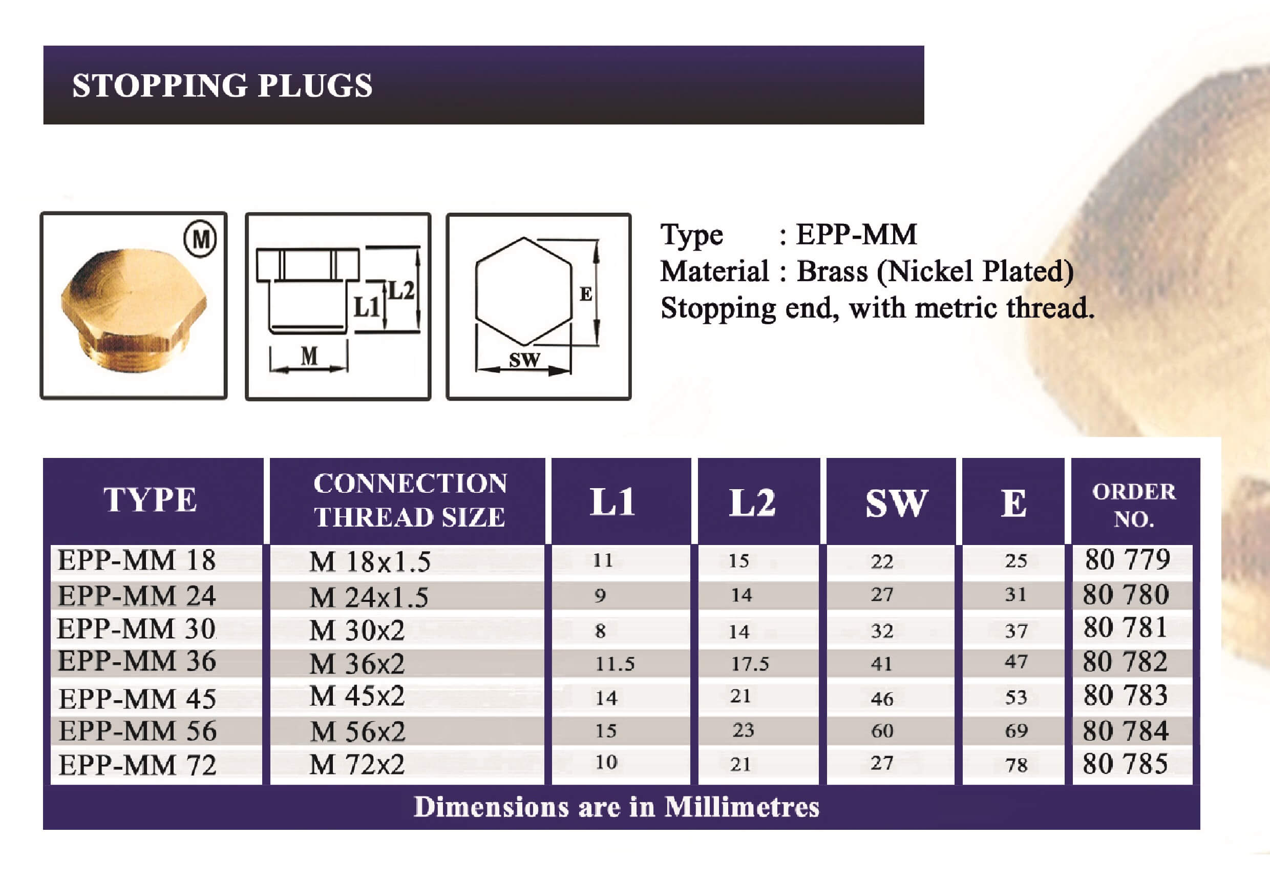 E.P.P - MM Technical Datasheet