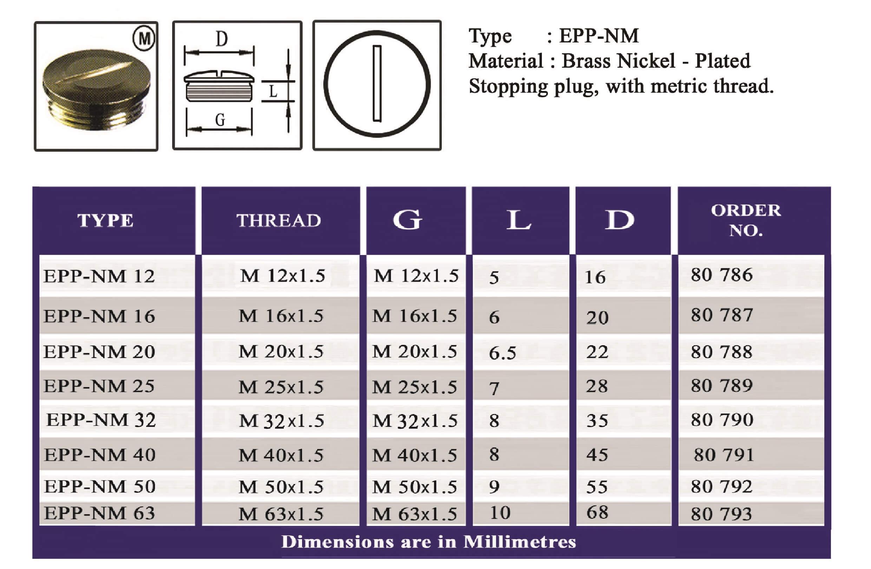 E.P.P - NM Technical Datasheet