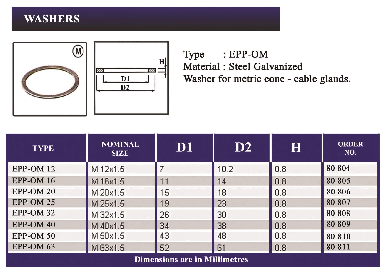 E.P.P - OM Technical Datasheet