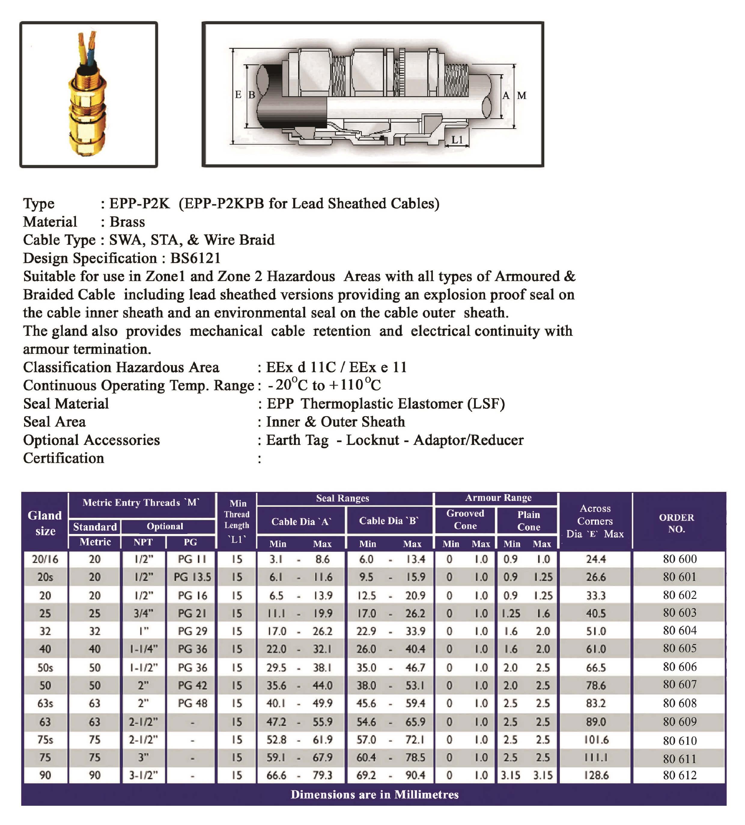E.P.P - P2K Technical Datasheet