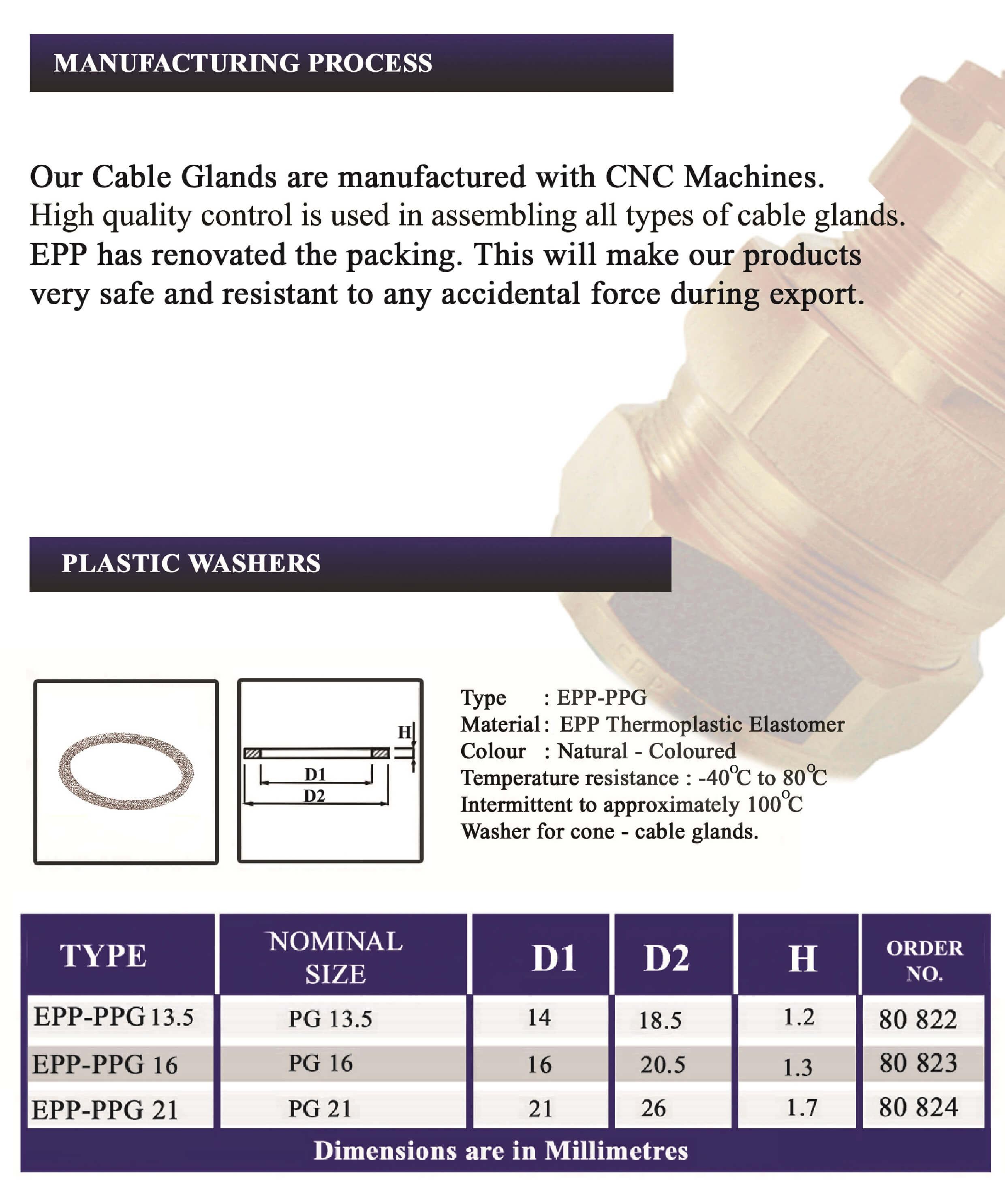 E.P.P - PPG Technical Datasheet