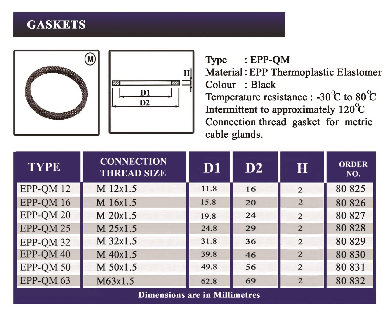 E.P.P - QM Technical Datasheet