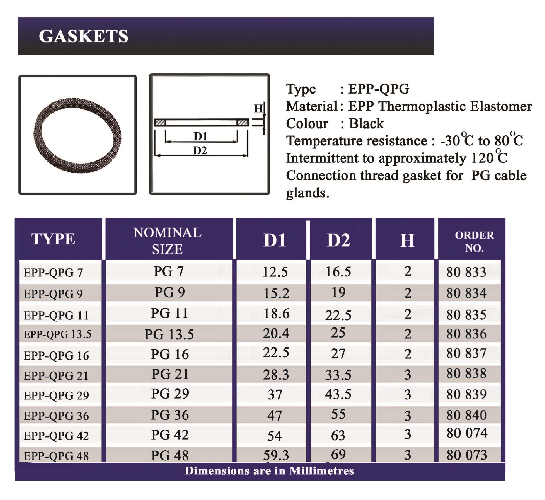 E.P.P - QPG Technical Datasheet