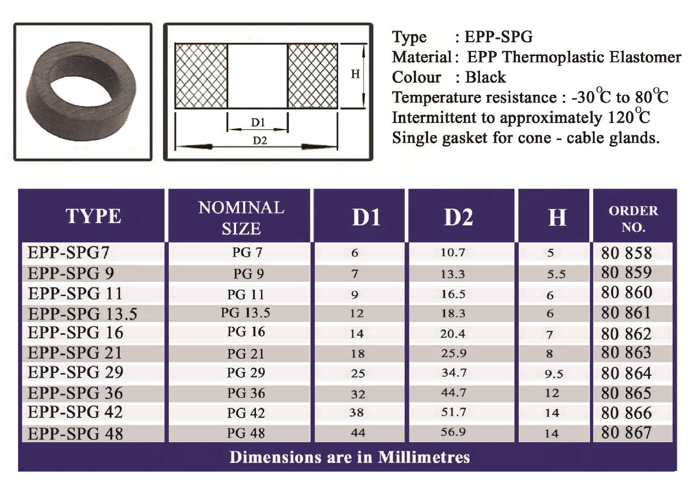 E.P.P - SPG Technical Datasheet