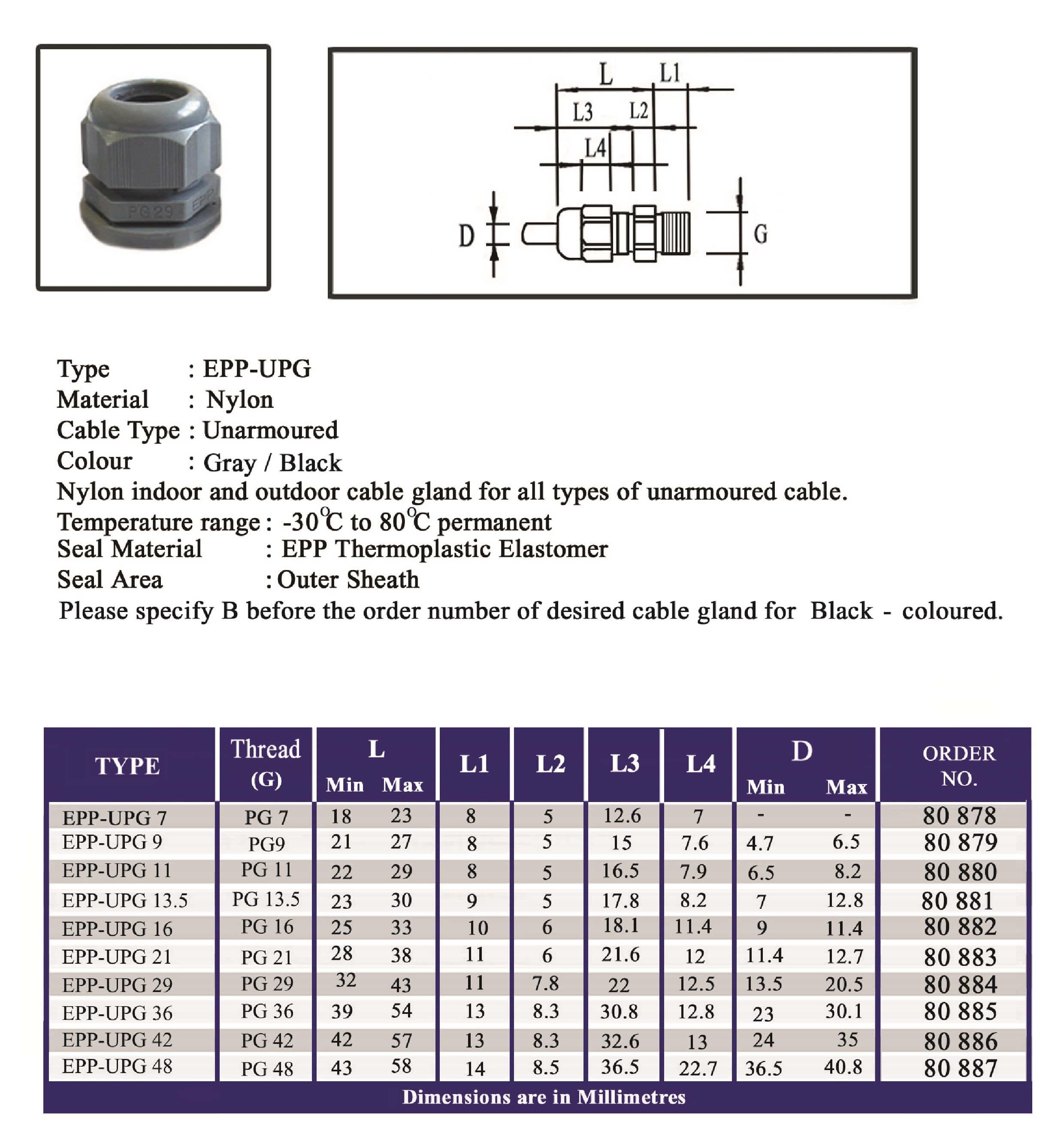 E.P.P - UPG Technical Datasheet