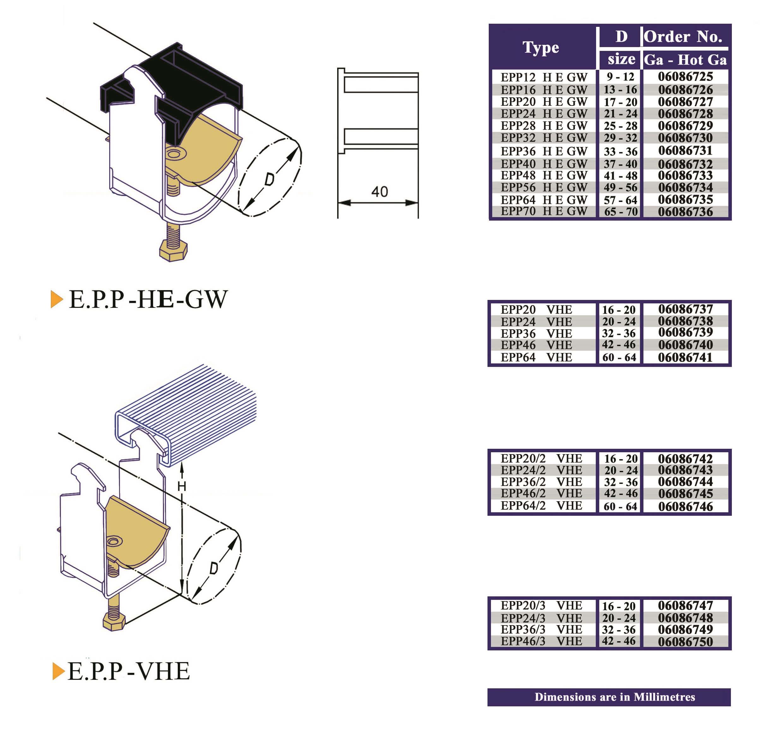 E.P.P - HE - Gw - VHE Technical Datasheet